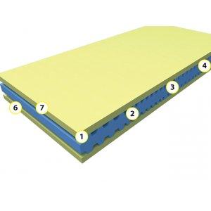 Ортопедический матрас Sleep Innovation ViscoEnergy 80х200