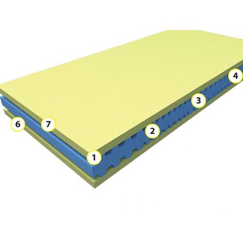 Ортопедический матрас Sleep Innovation ViscoEnergy 180х190