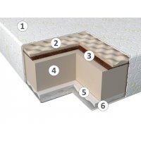 Двухъярусные кровати: купить двухэтажную кровать в Киеве - интернет-магазин МебельОк