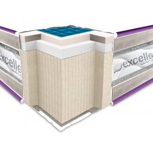 Матрас Neoflex COMFOGEL Soft 180х200