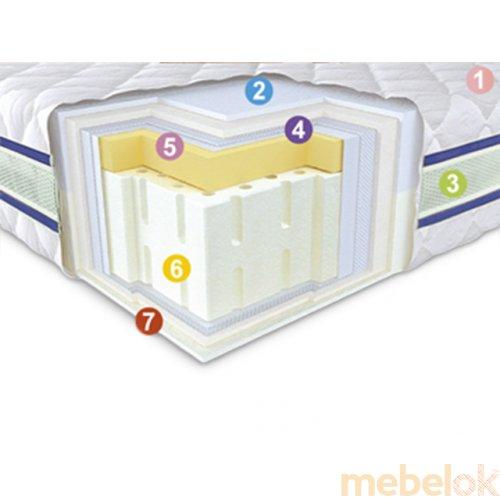 Ортопедический матрас Neolux 3D Aerosystem Neoflex Multy 140х190