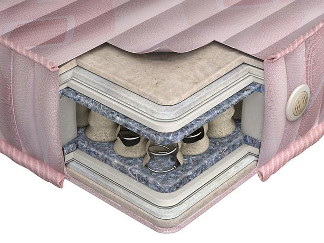 Матрас с независимым пружинным блоком Pocket spring