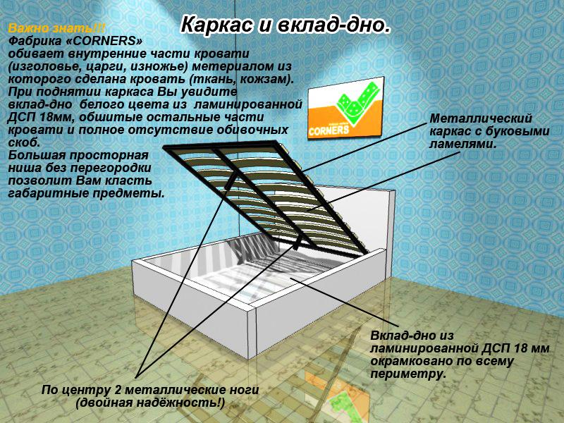 Как устроена конструкция кровати