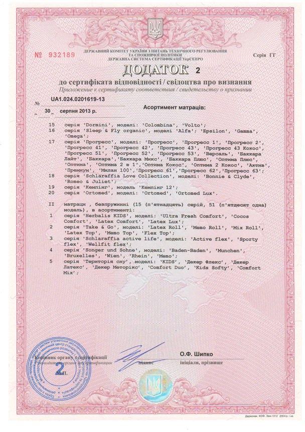 Сертифікат відповідності якості матраців Тейк Го