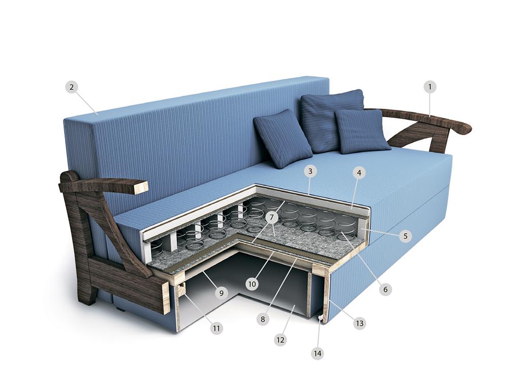 Ортопедическая основа дивана