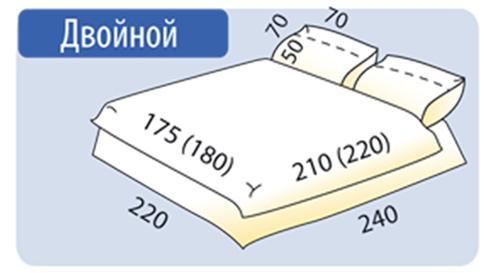Двойной комплект постельного белья