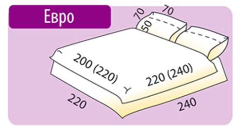 Евро-комплект постельного белья