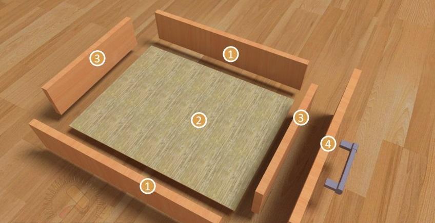 Сборка выдвижного ящика для стола