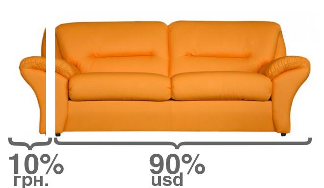 90% себестоимости мягкой мебели зависит от обменного курса валюты