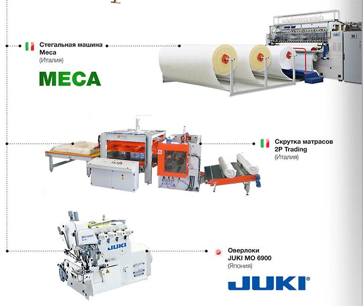 Оборудование для производства матрасов Come-for из Италии и Японии