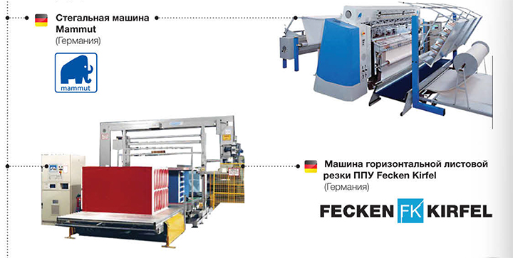Производственные мощности фабрики Come-for