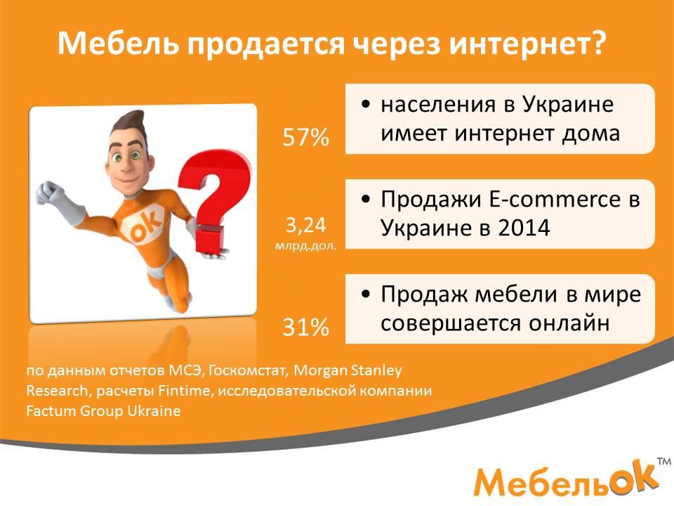 Продается ли мебель в Украине через интернет
