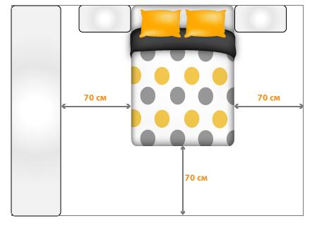 Расположение двуспальной кровати