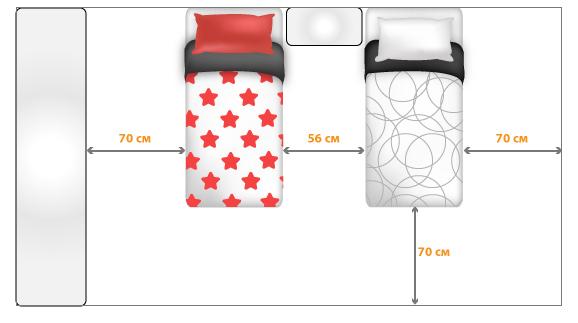Расположение двух односпальных кроватей