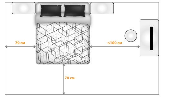Расположение туалетного столика относительно кровати
