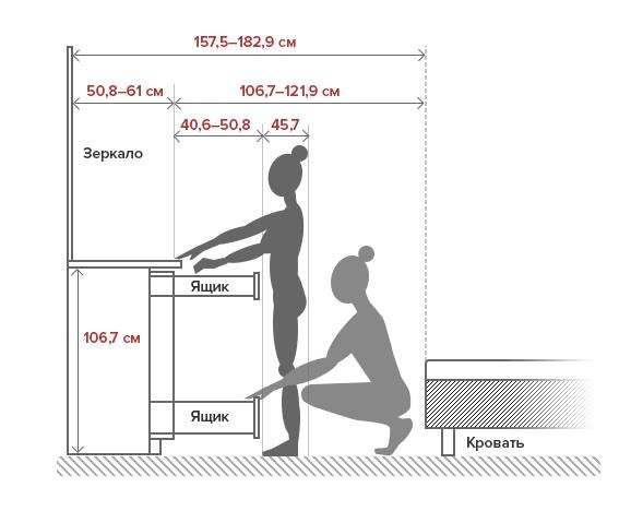 Расположение комода относительно кровати