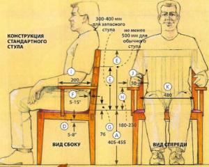 Стандарты для конструкции стула