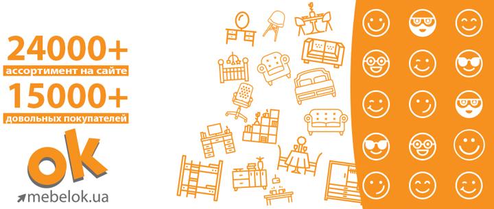 Ассортимент и количество клиентов МебельОК