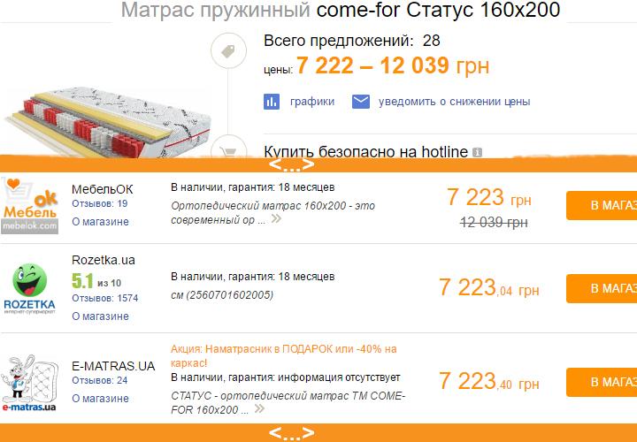 Цена на матрас Ком-фор на сайте Хотлайн от МебельОК, Розетка, Ематрас и многих других