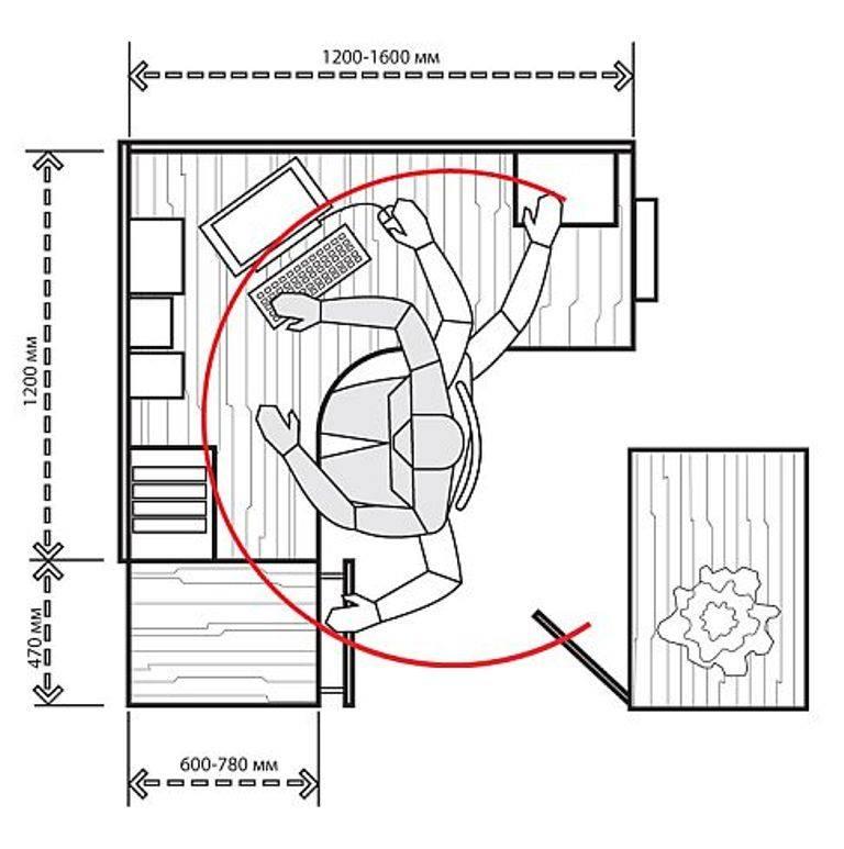 House hvac design - get house design ideas.