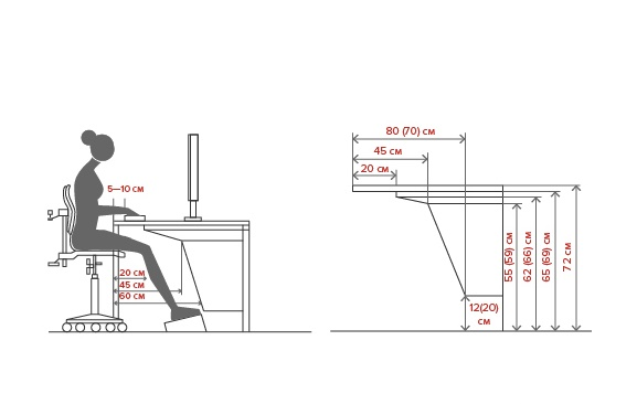 Высота столов и стульев