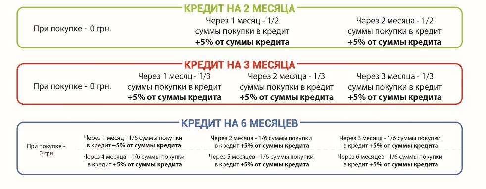 Кредитная линия МебельОК