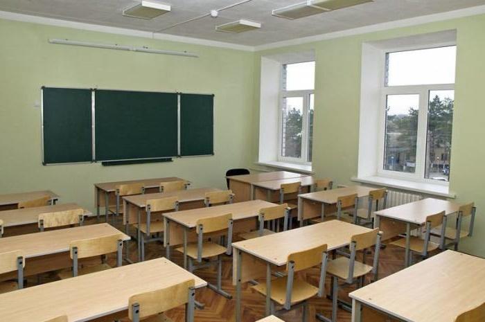 Стандартные ученические столы и стулья