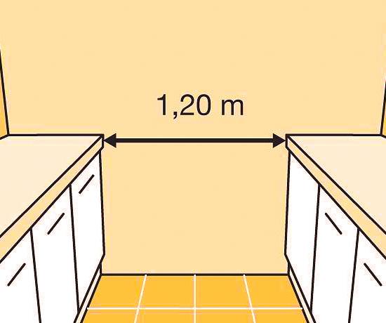 Расстояние между столами на кухне