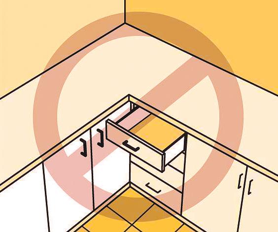 Угловые кухни с ящиками