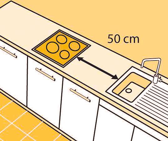Кухонный гарнитур со встроенной плитой