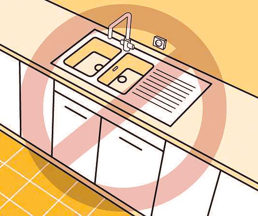Размещение мойки в кухонном гарнитуре