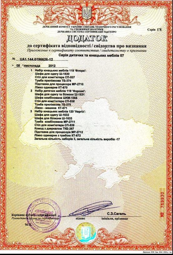 Сертифікат відповідності дитячих меблів (додаток)