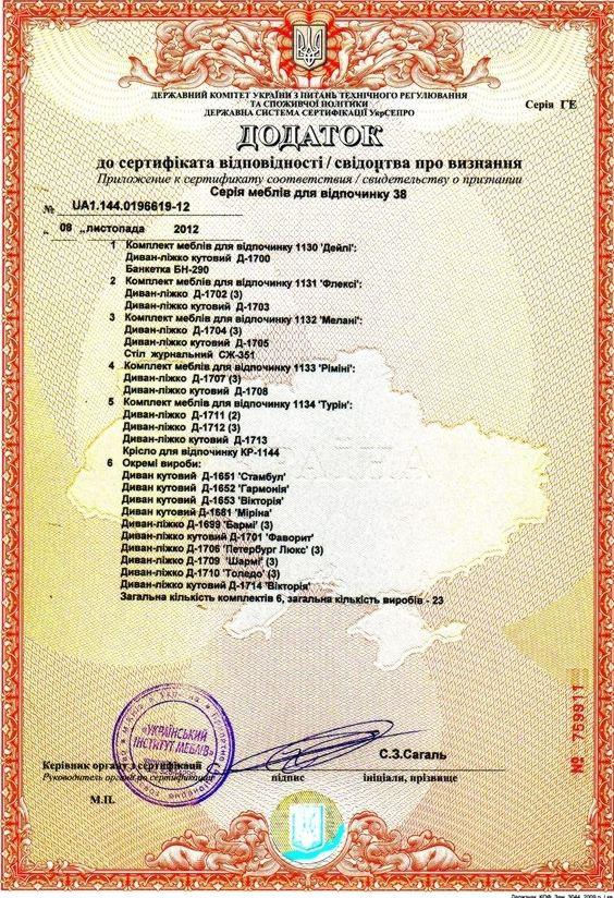 Сертифікат відповідності меблів для відпочинку (додаток)