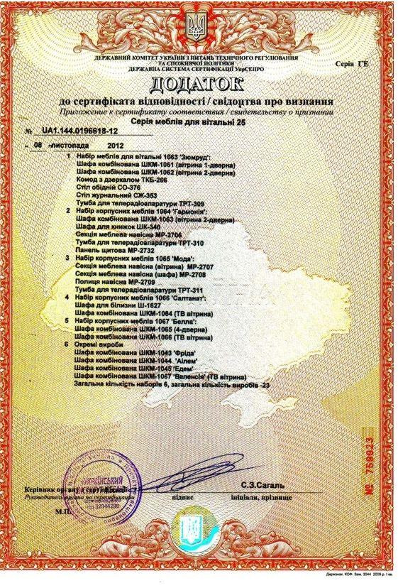 Сертификат соответствия прихожие (дополнение)