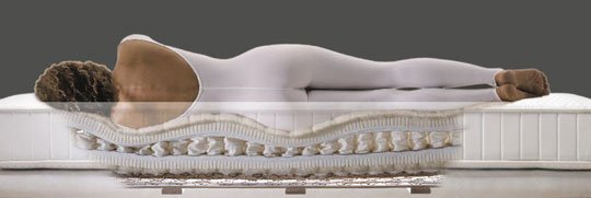 Расположение тела на матрасе