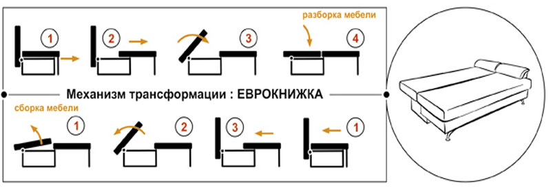 Диван кровать угловой своими руками