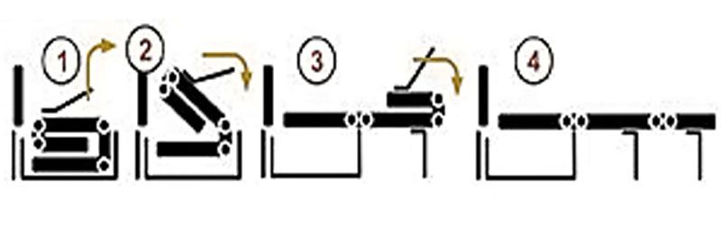 Механизм трансформации Французская раскладушка