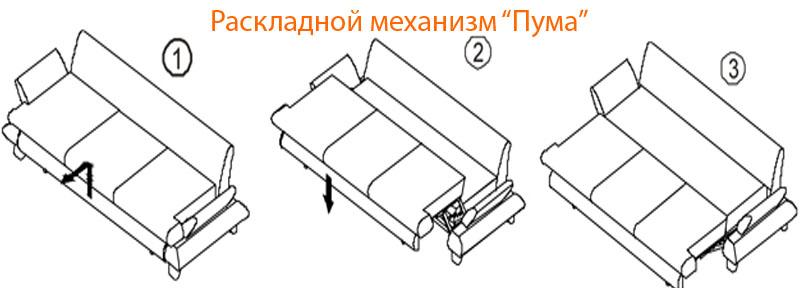 Раскладной механизм Пума