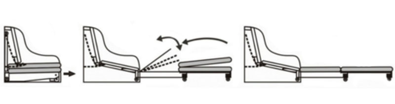 Раскладной механизм Софа