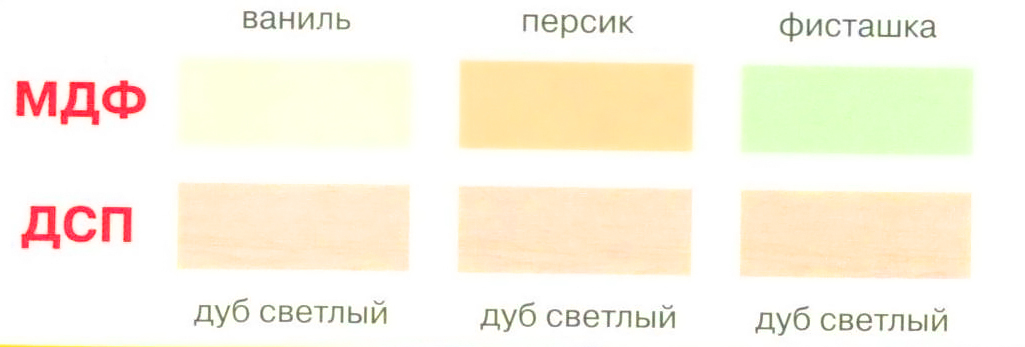 Цвета фасадов и корпуса детской спальни Симба