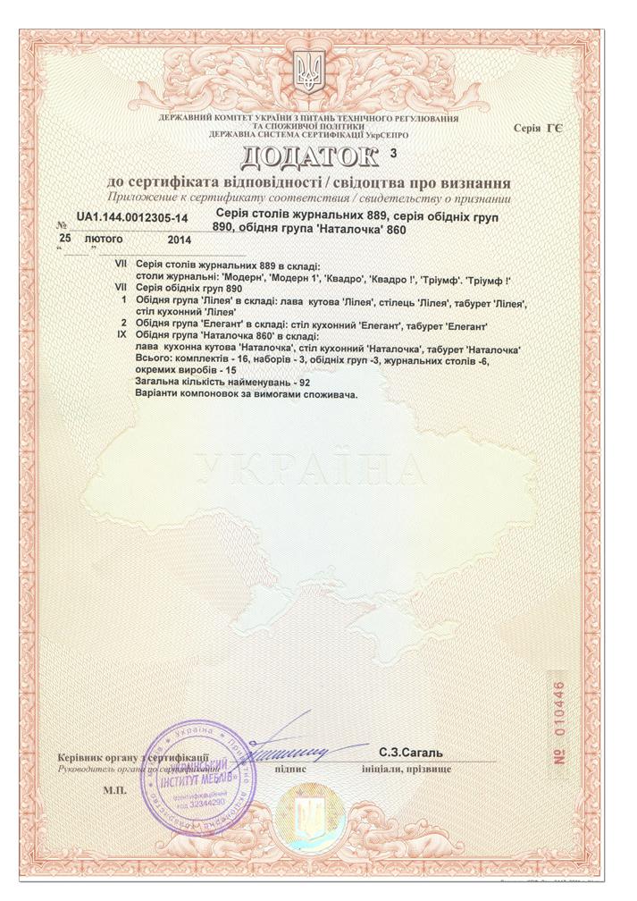 Сертификат соответствия продукции Рата