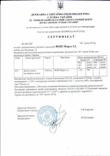 Сертификат на содержание радиоактивных веществ