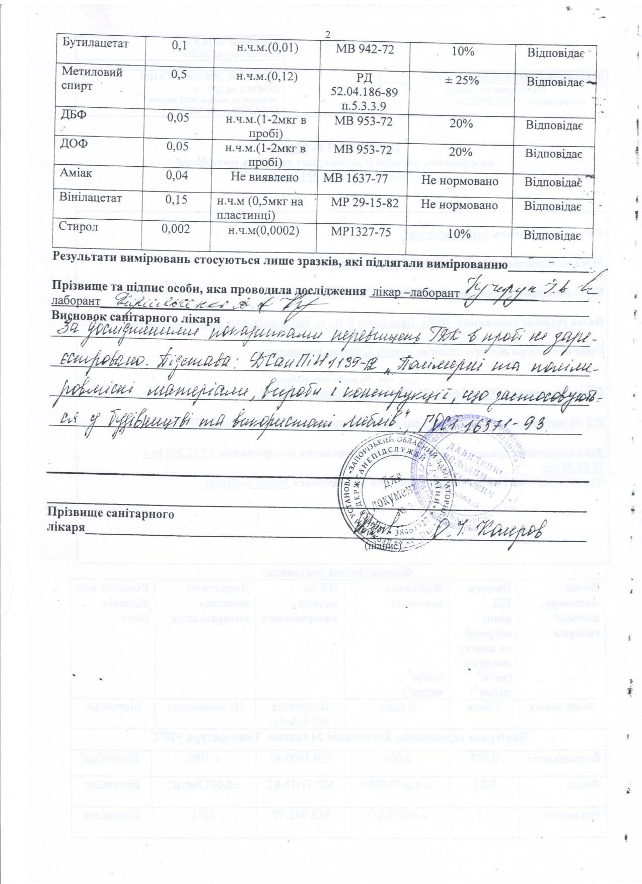 Протокол исследования изделий из ДСП на содержание примесей (лист 2)
